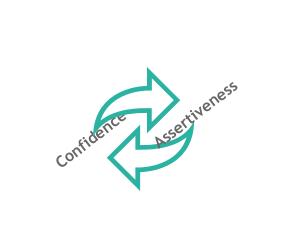 confidence assertiveness circular arrows