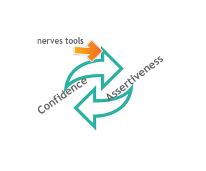 confidence asssertiveness circular arrows now with nerves tools