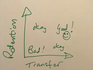 Presentation impact - the good, bad and ugly :)