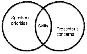 What do presenters and speakers have in common?
