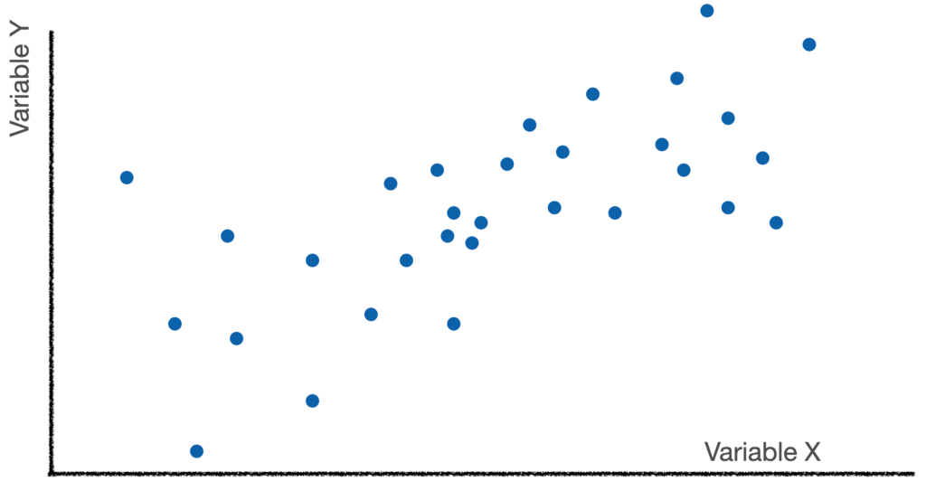 better presentations scattergraph example 1